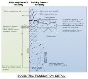 Party Wall Foundations